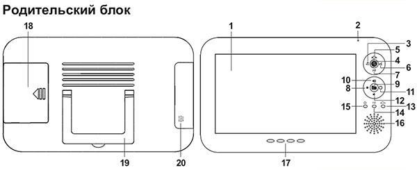 Органы управления видеоняней Switel BCF930 с экраном 7 дюймов