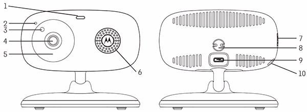 Видеокамера видеоняни Motorola Focus66
