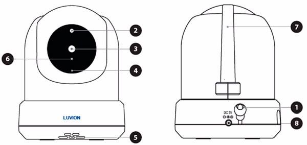 Органы управления видеокамерой видеоняни Luvion Prestige Touch 2 с экраном 7 дюймов