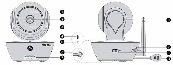 Видеокамера видеоняни Motorola MBP854 Connect с экраном 4,3 дюйма