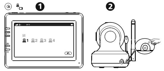 Присоединение дополнительных видеокамер видеоняни Ramili RV900 с экраном 4,3 дюйма