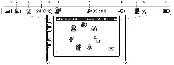 Органы управления видеоняней Ramili RV900 с экраном 4,3 дюйма