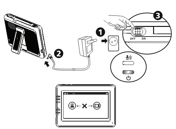 Включение приемника видеоняни Ramili RV900 с экраном 4,3 дюйма