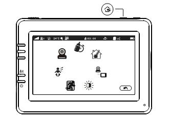 Меню видеоняни Ramili RV900 с экраном 4,3 дюйма
