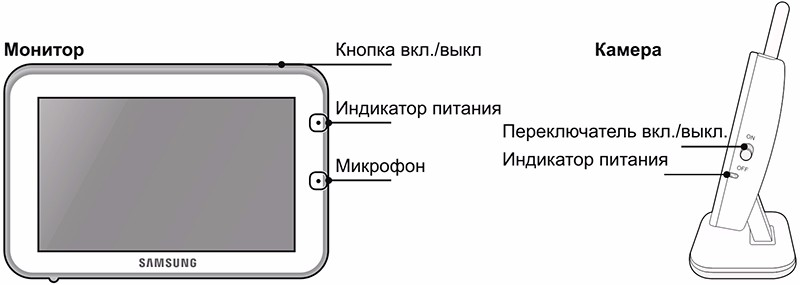 Схема видеоняни Samsung SEW-3042WP