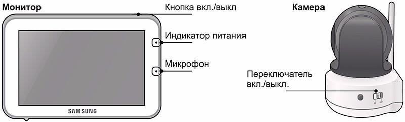 Схема видеоняни Samsung SEW-3043WP
