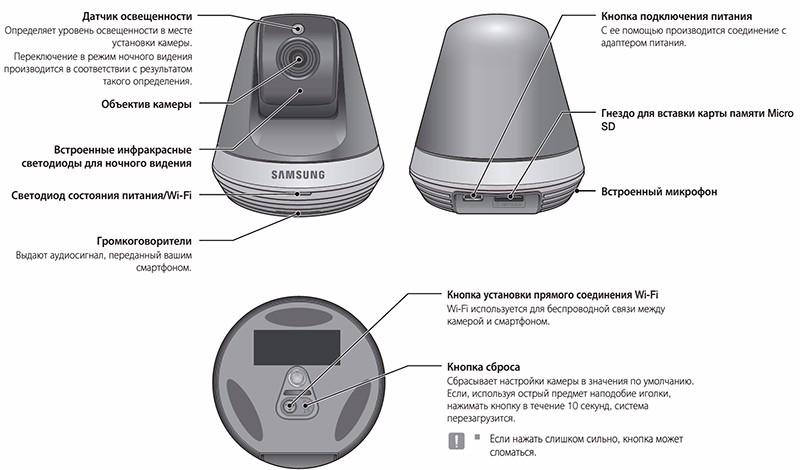 Схема видеоняни Samsung SmartCam SNH-V6410PN